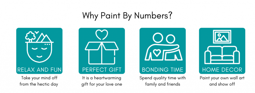 Why Paint by Numbers Kit