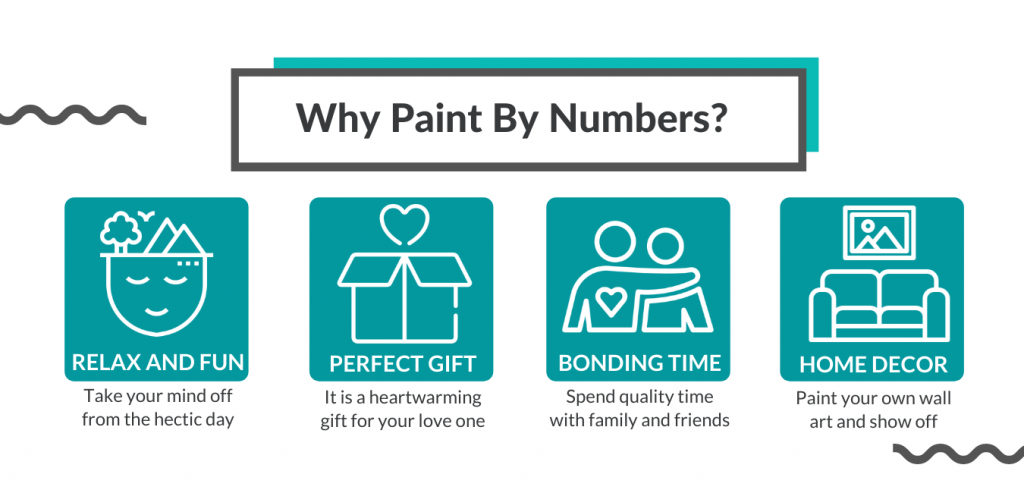 why painting by numbers
